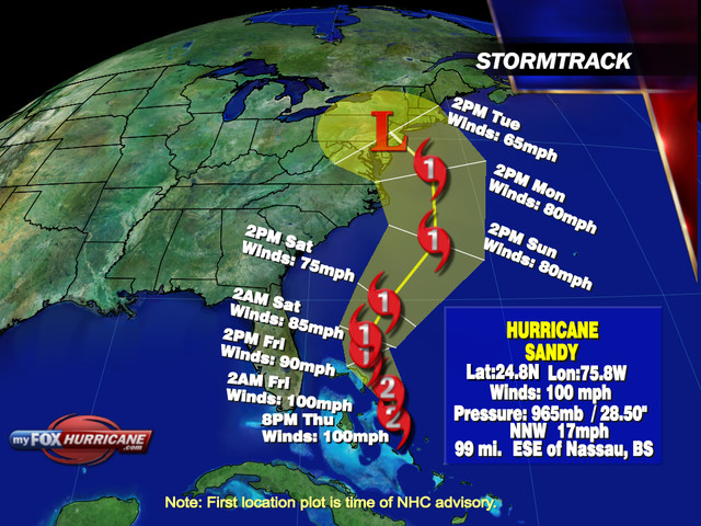 trackmap sandy1